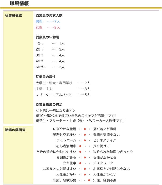 山田うどん 職場情報 タウンワーク