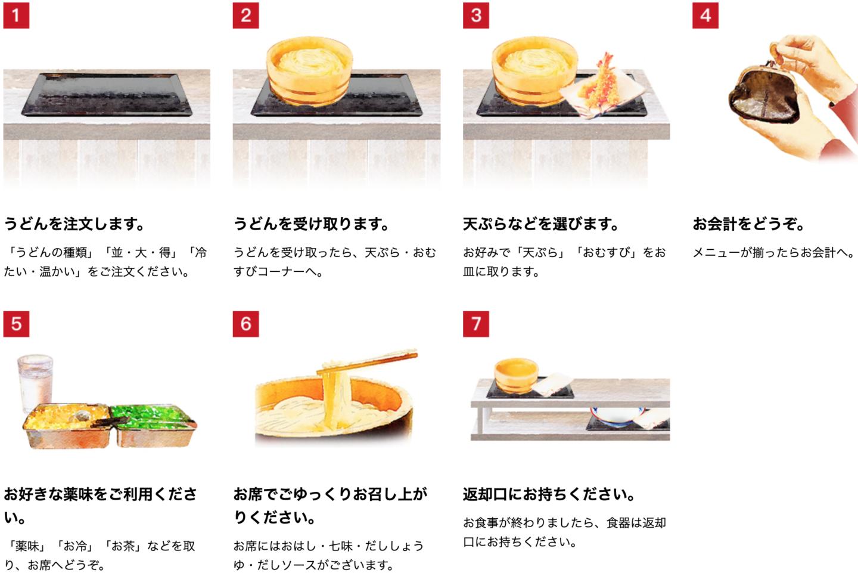 丸亀製麺 セルフスタイル